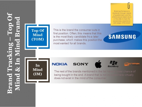 Brand Tracking Top Of Mind And In Mind Brand Ppt PowerPoint Presentation Show Gridlines