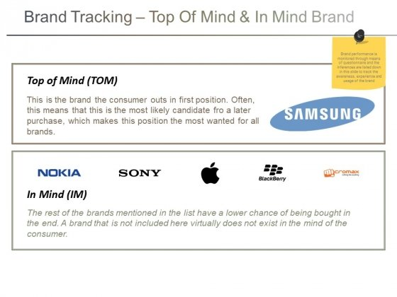 Brand Tracking Top Of Mind And In Mind Brand Ppt PowerPoint Presentation Slides Gridlines