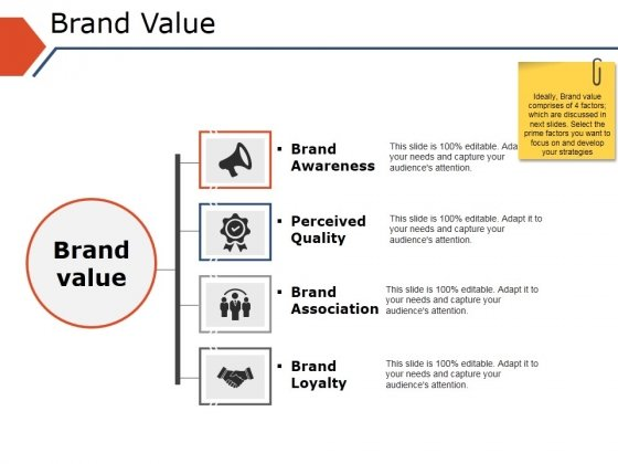 Brand Value Ppt PowerPoint Presentation File Layouts
