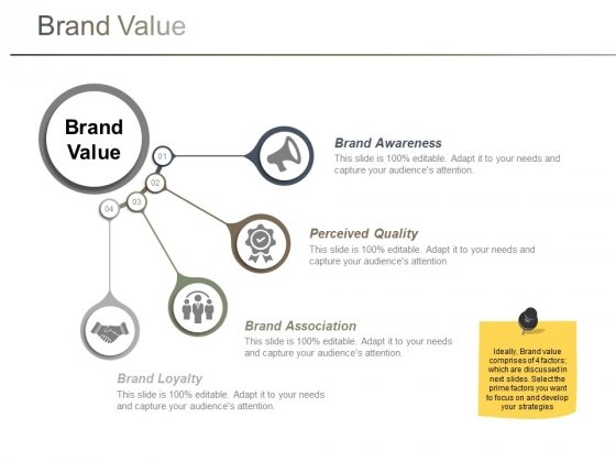 Brand Value Ppt PowerPoint Presentation Summary Professional