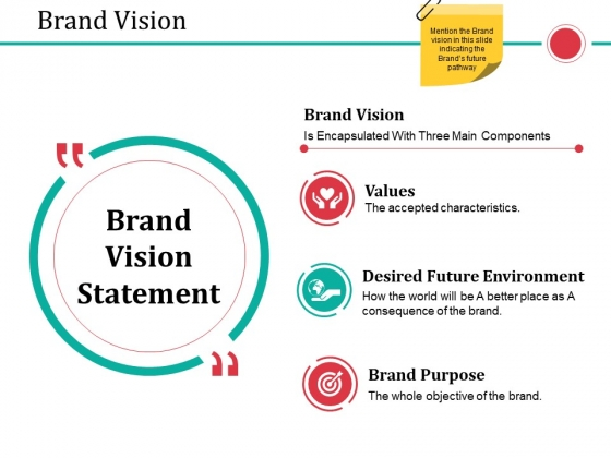 Brand Vision Ppt PowerPoint Presentation Slides Visuals