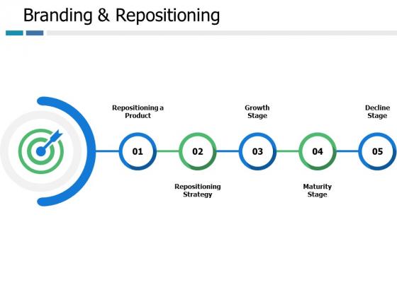 Branding And Repositioning Ppt PowerPoint Presentation Slides Portrait