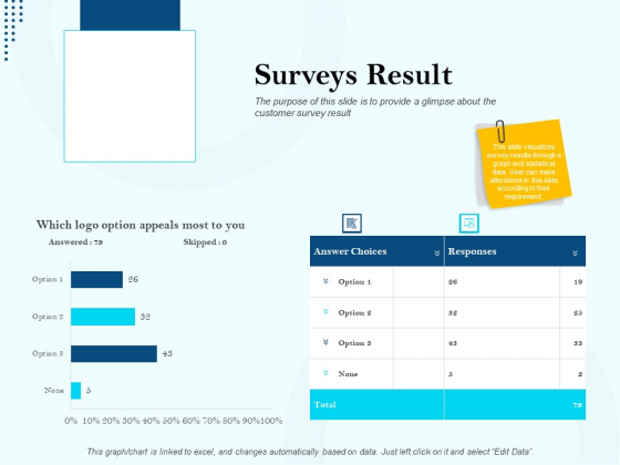 Branding Approach Marketing Strategies Surveys Result Ppt Pictures Example PDF