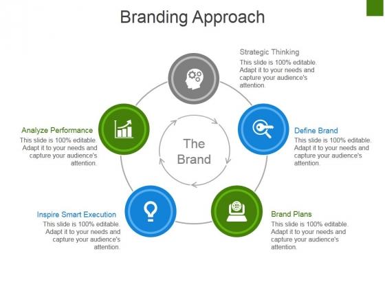 Branding Approach Ppt PowerPoint Presentation Visual Aids Slides