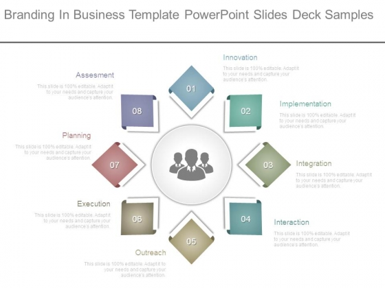 Branding In Business Template Powerpoint Slides Deck Samples