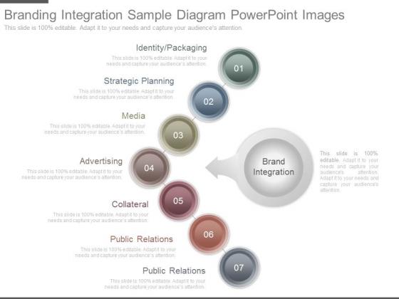 Branding Integration Sample Diagram Powerpoint Images