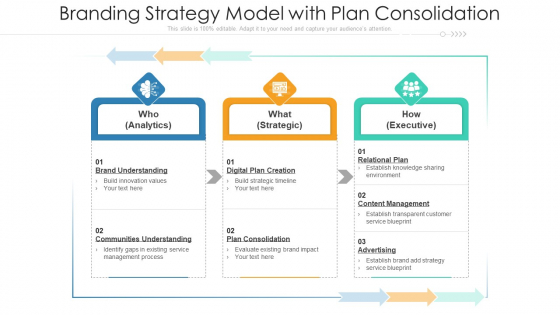 Branding Strategy Model With Plan Consolidation Ppt Portfolio Graphics Pictures PDF