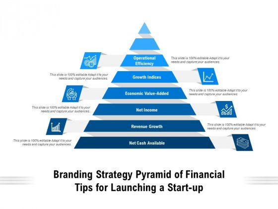 Branding Strategy Pyramid Of Financial Tips For Launching A Start Up Ppt PowerPoint Presentation File Background Image PDF