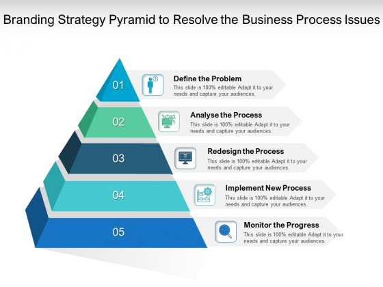Branding Strategy Pyramid To Resolve The Business Process Issues Ppt PowerPoint Presentation Gallery Guidelines PDF