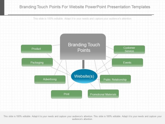 Branding Touch Points For Website Powerpoint Presentation Templates