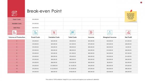 Break Even Point Business Analysis Method Ppt Styles Design Templates PDF