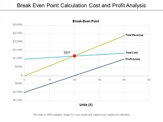Break_Even_Point_Calculation_Cost_And_Profit_Analysis_Ppt_PowerPoint_Presentation_Outline_Graphics_Download_Slide_1
