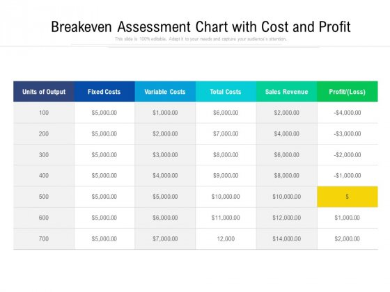 Breakeven_Assessment_Chart_With_Cost_And_Profit_Ppt_PowerPoint_Presentation_Styles_Elements_PDF_Slide_1
