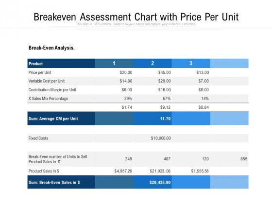 Breakeven_Assessment_Chart_With_Price_Per_Unit_Ppt_PowerPoint_Presentation_Infographics_Graphic_Images_PDF_Slide_1