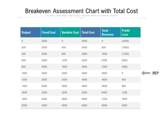 Breakeven_Assessment_Chart_With_Total_Cost_Ppt_PowerPoint_Presentation_File_Picture_PDF_Slide_1