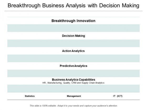 Breakthrough Business Analysis With Decision Making Ppt PowerPoint Presentation Professional Infographic Template