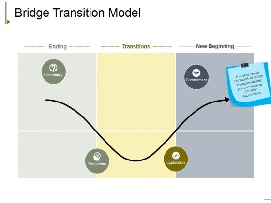 Bridge Transition Model Ppt PowerPoint Presentation Icon Model