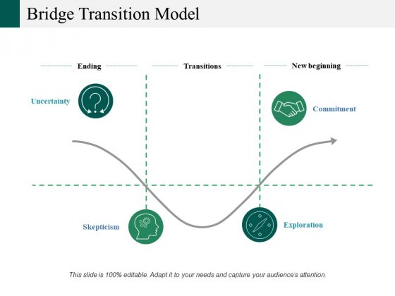 Bridge Transition Model Ppt PowerPoint Presentation Infographics Example