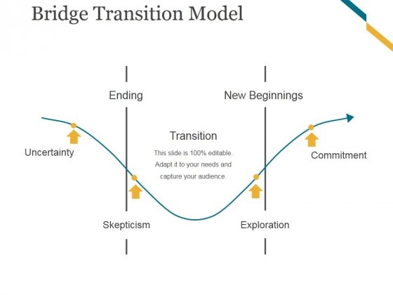 Bridge Transition Model Template 2 Ppt PowerPoint Presentation Files