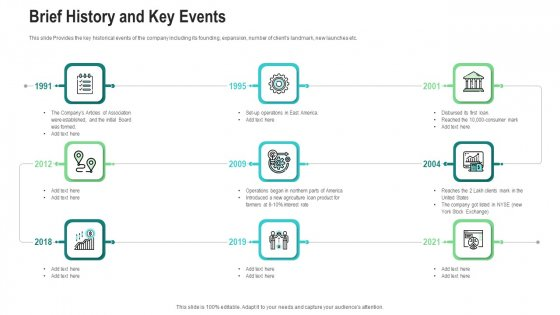Brief History And Key Events Ppt Slides Background PDF