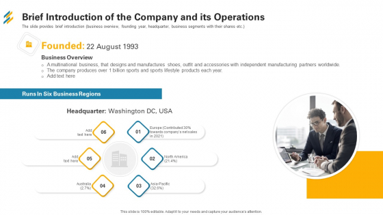 Brief Introduction Of The Company And Its Operations Ppt Ideas Infographics PDF