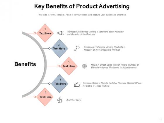 Broadcasting_Process_Strategies_Ppt_PowerPoint_Presentation_Complete_Deck_Slide_11