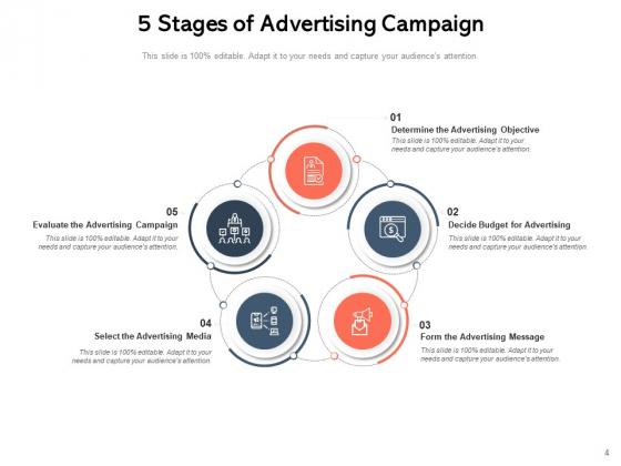 Broadcasting_Process_Strategies_Ppt_PowerPoint_Presentation_Complete_Deck_Slide_4