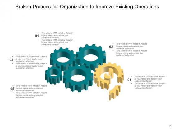 Broken_Business_Processes_Organization_Customer_Ppt_PowerPoint_Presentation_Complete_Deck_Slide_7