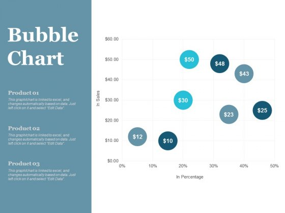 Bubble Chart Finance Ppt PowerPoint Presentation File Master Slide