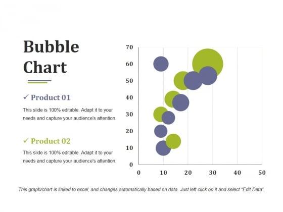 Bubble Chart Ppt PowerPoint Presentation Outline Smartart