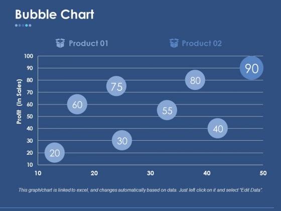 Bubble Chart Ppt PowerPoint Presentation Professional
