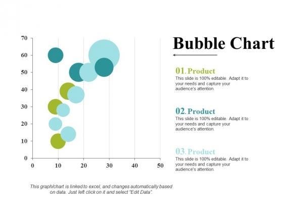 Bubble Chart Ppt PowerPoint Presentation Slides Diagrams