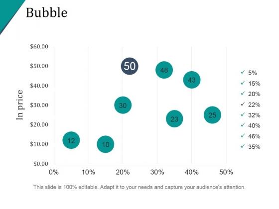 Bubble Ppt PowerPoint Presentation Show