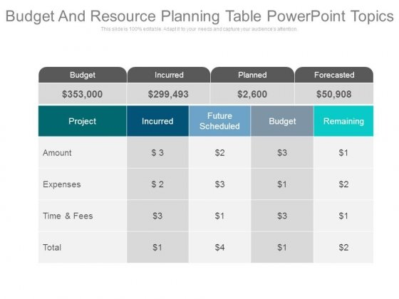 Budget_And_Resource_Planning_Table_Powerpoint_Topics_1
