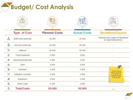 budget cost analysis ppt powerpoint presentation portfolio file