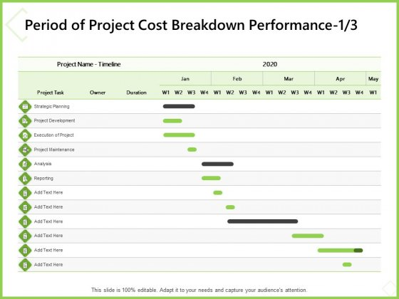 Budget Cost Project Plan Period Of Project Cost Breakdown Performance Analysis Demonstration PDF