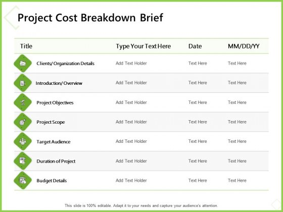 Budget Cost Project Plan Project Cost Breakdown Brief Ppt Model Clipart Images PDF