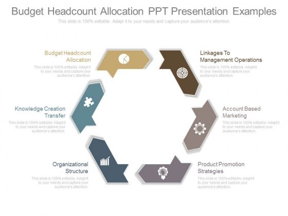 budget headcount allocation ppt presentation examples powerpoint