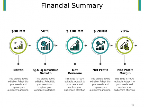 Budget_Proposal_Ppt_PowerPoint_Presentation_Complete_Deck_With_Slides_Slide_13