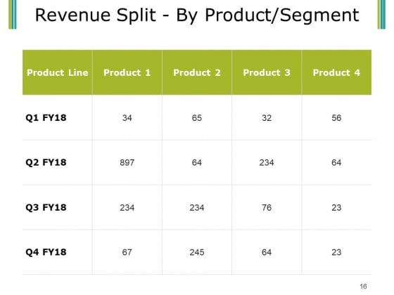 Budget_Proposal_Ppt_PowerPoint_Presentation_Complete_Deck_With_Slides_Slide_16