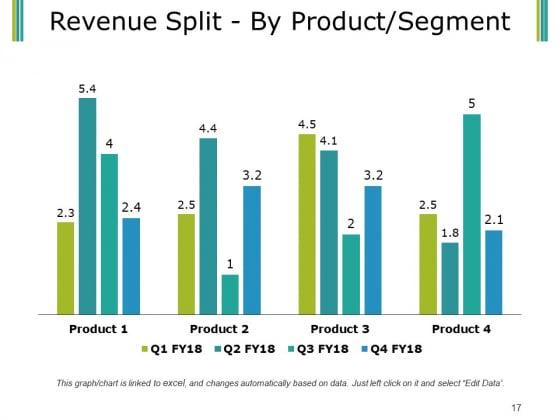 Budget_Proposal_Ppt_PowerPoint_Presentation_Complete_Deck_With_Slides_Slide_17