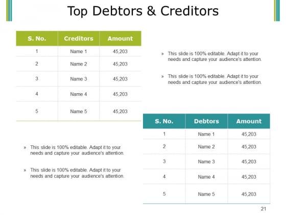 Budget_Proposal_Ppt_PowerPoint_Presentation_Complete_Deck_With_Slides_Slide_21