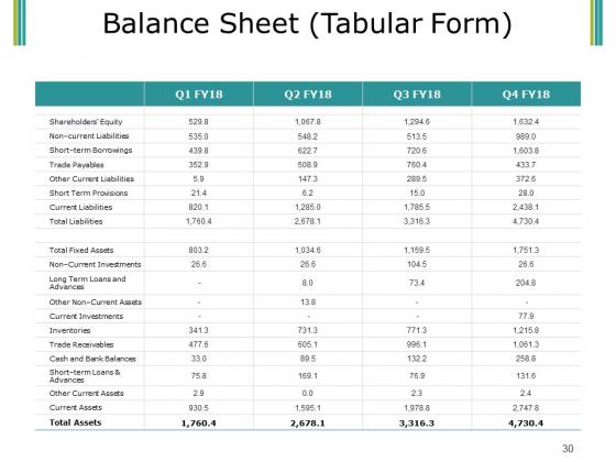 Budget_Proposal_Ppt_PowerPoint_Presentation_Complete_Deck_With_Slides_Slide_30