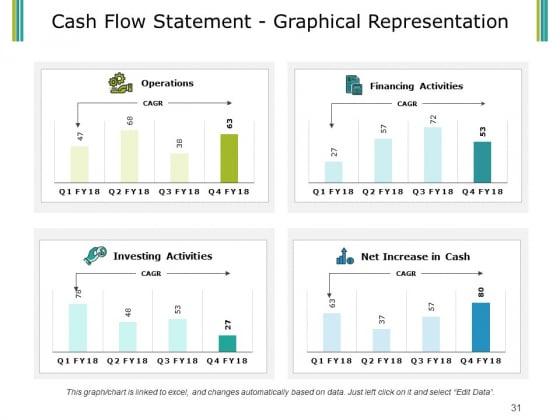 Budget_Proposal_Ppt_PowerPoint_Presentation_Complete_Deck_With_Slides_Slide_31
