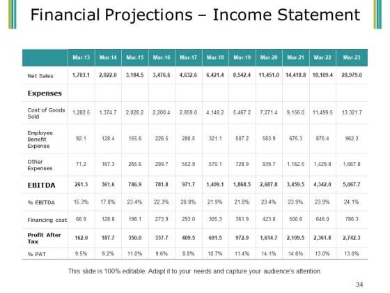 Budget_Proposal_Ppt_PowerPoint_Presentation_Complete_Deck_With_Slides_Slide_34