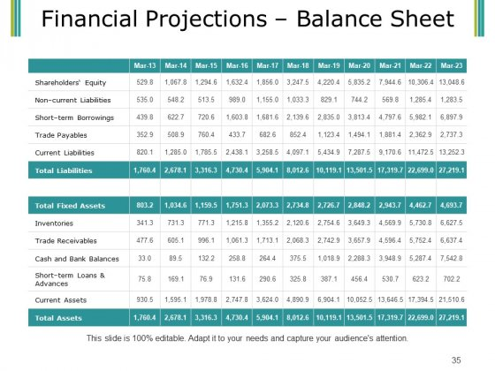 Budget_Proposal_Ppt_PowerPoint_Presentation_Complete_Deck_With_Slides_Slide_35