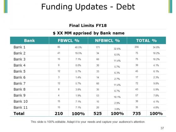 Budget_Proposal_Ppt_PowerPoint_Presentation_Complete_Deck_With_Slides_Slide_37