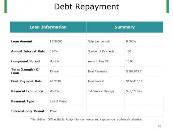 Budget_Proposal_Ppt_PowerPoint_Presentation_Complete_Deck_With_Slides_Slide_40