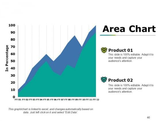 Budget_Proposal_Ppt_PowerPoint_Presentation_Complete_Deck_With_Slides_Slide_46