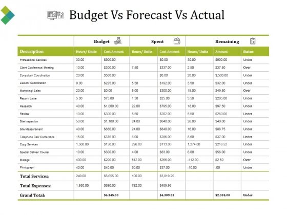 Budget_Vs_Forecast_Vs_Actual_Ppt_PowerPoint_Presentation_Model_Example_File_Slide_1